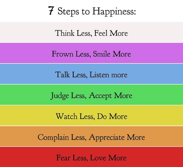 The 7 Steps to Happiness